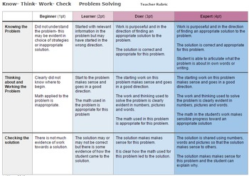Problem Solving  Know Think Work Check  Common Core Approaches   Johnnie