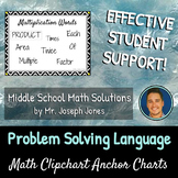 Problem Solving Language: Math Anchor Chart CLIPCHART (Words that mean + - x /)