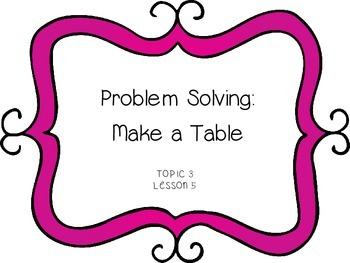 Problem Solving: Make a Table - First Grade enVision Math
