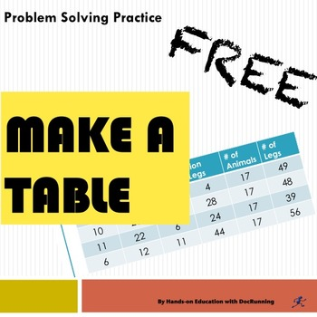 Problem Solving Make a Table FREE Practice Problem
