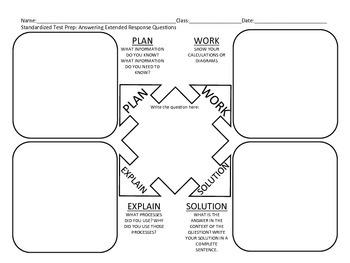 Problem Solving: Math Graphic Organizers Standardized Test Prep Tools