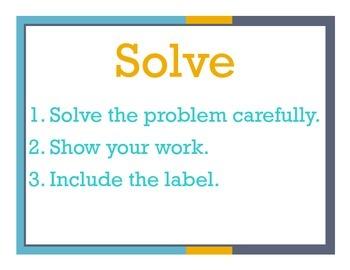Problem Solving Math Posters (U.P.S.C. Method)