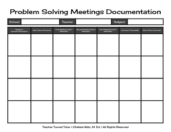 Problem Solving Meetings Documentation (Horizontal, Group Format)