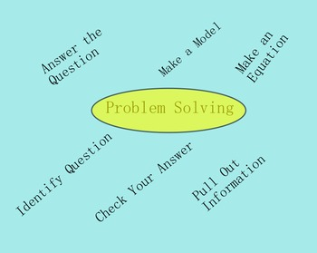 Problem Solving Notebook