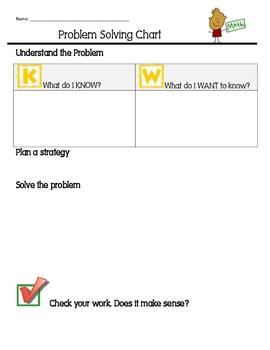 Problem Solving Organizational Chart