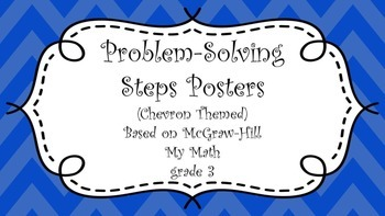 Problem-Solving Poster Set (Chevron Theme)