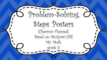 Problem-Solving Poster Set (Chevron Theme)