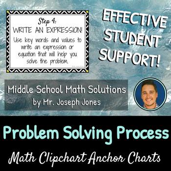 Problem Solving Process: DIY Math Anchor Chart CLIPCHART by Mr Jones ...
