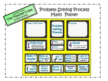 Problem Solving Process Math Poster