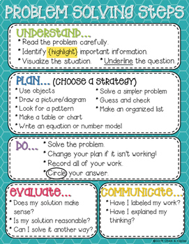 Problem Solving Process Posters & Bookmarks
