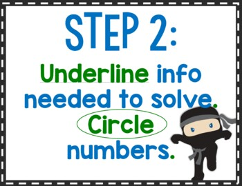 Problem Solving Process Posters- Ninja Themed