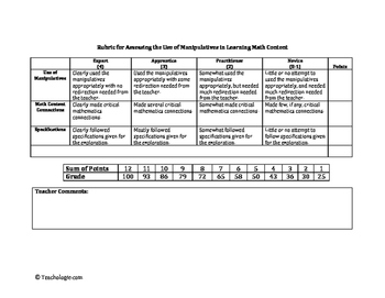 Rubric for Assessing the Use of Manipulatives