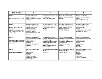 Problem Solving Rubric for Standards of Math Practice 1 - 4