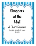 Problem Solving ~ Shoppers at the Mall ~ A Chart Problem