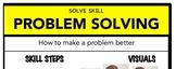 Problem Solving Social Skill Steps Poster - The Empower Program K-2