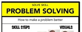 Problem Solving Social Skill Steps Poster - The Empower Pr