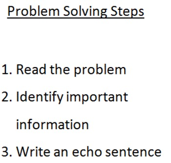 Problem Solving Steps Bookmark