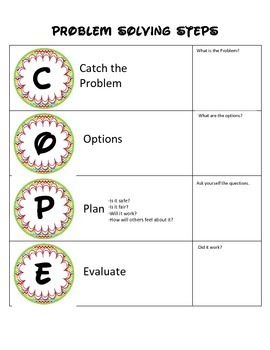 Problem Solving Steps-Cope