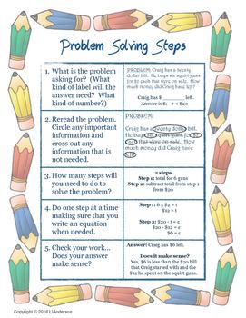 Problem Solving Steps Poster