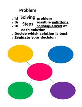 Problem Solving Steps Poster or handout