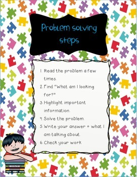 Problem Solving Steps and strategies