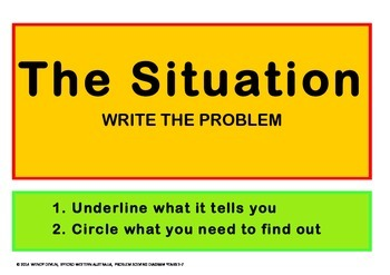 Problem Solving Strategies. A wall graphic organiser for Years 3-7