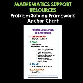 Problem Solving Strategies Anchor