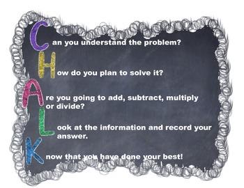 Problem Solving Strategies: Chalkboard Bulletin Board Set