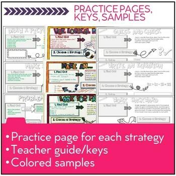 Math Problem Solving Strategies Doodle Notes