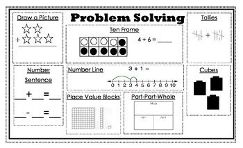Problem Solving Strategies Graphic