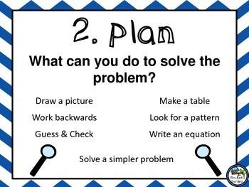 Problem Solving Strategies Poster Set