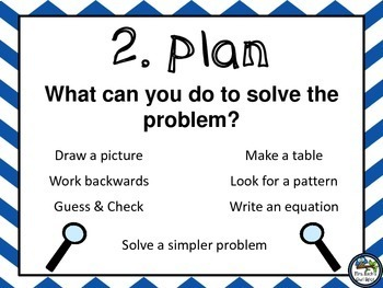 Problem Solving Strategies Poster Set