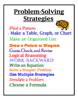 Problem Solving Strategies Poster Visual