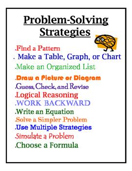 Problem Solving Strategies Poster Visual