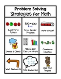 Problem Solving Strategies for Math Poster