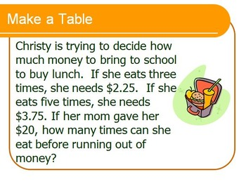 Problem Solving Strategy - Make A Table - Common Core