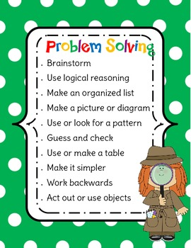 Problem Solving Strategy Poster