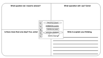 Problem Solving Template using CUBES