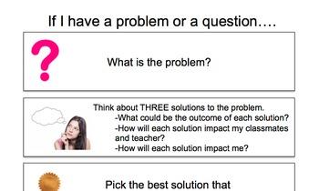 Problem Solving Visual