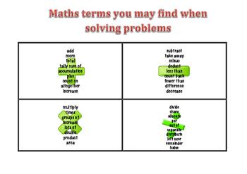 Problem Solving Vocabulary