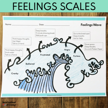 CBT Worksheets: Feelings Thermometers and Thought Maps | TpT