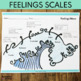 CBT Worksheets: Feelings Thermometers and Thought Maps