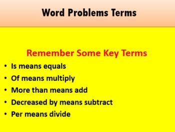 Pre- Algebra Problem Solving