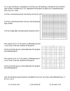 Problem Solving on the Coordinate Plane