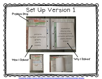 Interactive Math Journal for Problem Solving with Common Core