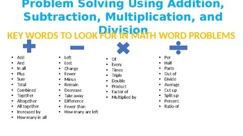 Problem Solving with Addition, Subtraction, Multiplication & Division