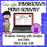 Problem Solving with Graphs and Data 4.9A 4.9B Google Classroom Activity