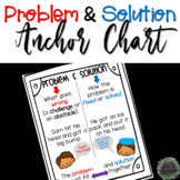 Problem and Solution Anchor Chart - Print and GO
