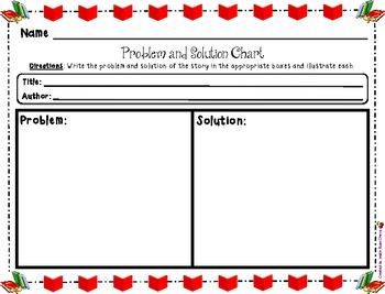 Problem and Solution Chart - Aligned with Common Core Standards