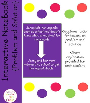 Problem and Solution- Interactive Notebook Activity